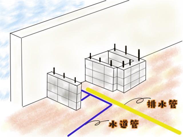 ガーデンシンク イメージ図
