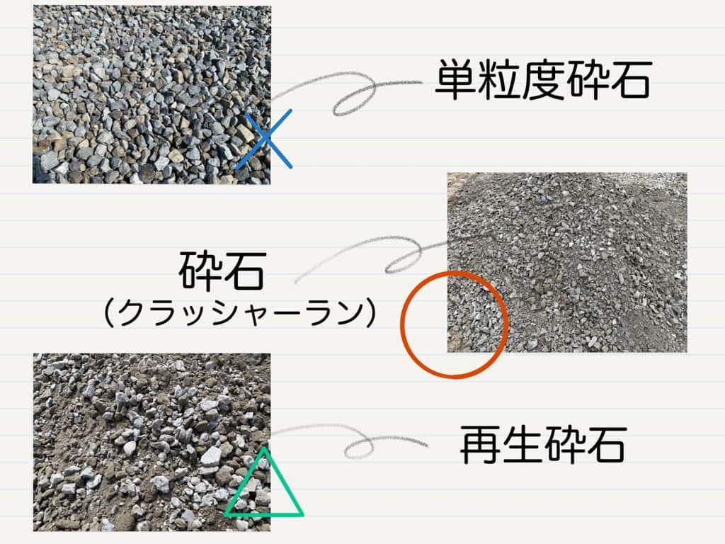 砕石の種類